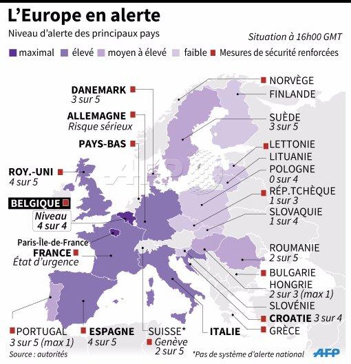 Niveaux d'alerte en Europe pour le tourisme